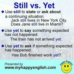 still versus yet
