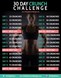 "Are you ready to tone your abs and get ready for summer shorts and tank top season? Well I have a new challenge for you this month, ""The Ab Challenge"". This will help you start your way to toning your abs and strengthen your muscles. One simple exercise is all this challenge is! Come and join me!"