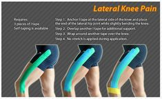 Remedies For Knee Joint Pain Kinesiology taping instructions for lateral knee pain Home Remedies For Arthritis, Knee Arthritis, Rheumatoid Arthritis Symptoms, It Band Syndrome, K Tape, Diabetes, Knee Pain Relief, Frases, Thighs