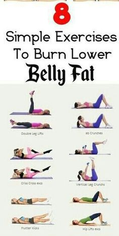 Important ab workouts answer and references to examine today, abdominal exercise image reference 5275610286 . Easy Ab Workout, 6 Pack Abs Workout, Easy Workouts, Exercise Images, Best Abdominal Exercises, Belly Fat Workout, Pranayama, Lose Belly Fat, Excercise