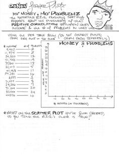 Printables Scatter Plot Correlation Worksheet pinterest the worlds catalog of ideas making connection between old school hip hop and student achievement students create interpret