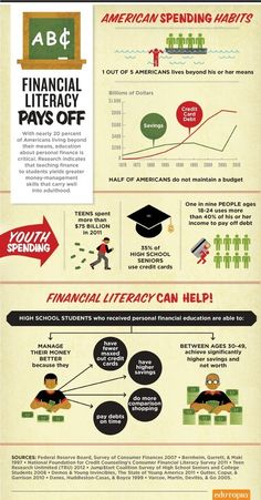 Financial Literacy, Taxes, and Economics Lessons