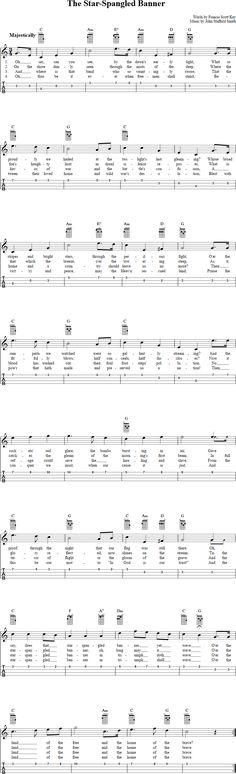 The Star-Spangled Banner Ukulele Tab - Ukulele Music Info Ukulele Tabs Songs, Ukulele Fingerpicking Songs, Banjo Tabs, Uke Tabs, Ukulele Chords, Guitar Songs, Guitar Sheet Music, Ukelele, Music Sing