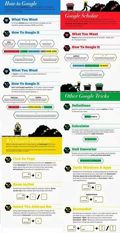 An #infographic to find anything on #Google. I've been searching for years, and still learned a few new tricks.