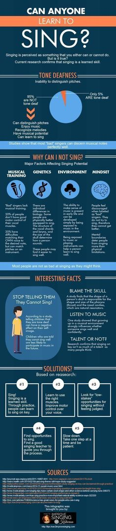 Can anyone learn to sing? The verdict is out! Click here to learn more: http://tips.how2improvesinging.com/infographic-can-anyone-learn-to-sing/ #singingexercisestips #learntosingtips
