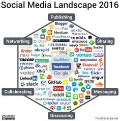 SocialMedia 2016