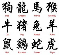 The 12 Chinese Zodiac Signs