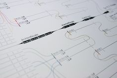Good design often hinges on simplicity (envis-precisely.com)