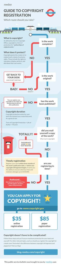 How to copyright a book - guide to registration