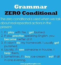 Grammar - Zero conditional
