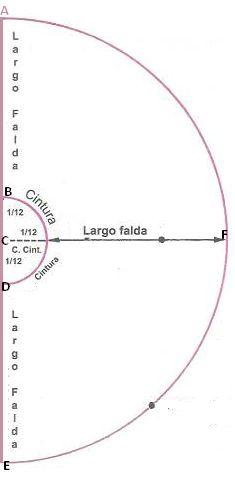 Falda doble circular ~ El costurero de Stella