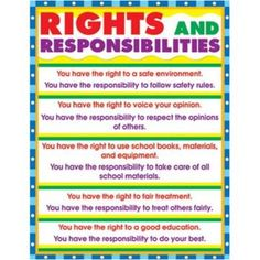 Rights and Responsibilities Chartlet
