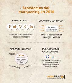 Tendències del màrqueting digital en 2014 #marquetingonline #marquetingdigital #tendenciaweb