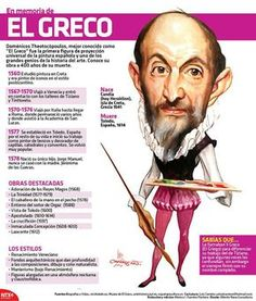 El Greco needs translation Cycle 1 wk 18 Ap Spanish, Spanish Culture, Spanish Lessons, How To Speak Spanish, Spanish Teacher, Spanish Classroom, Teaching Spanish, Teaching Art, Spanish Painters