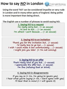 London English: How to say NO in London                                                                                                                                                                                 Mais
