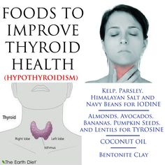 Foods To Improve Thyroid Health | Healthy Natural