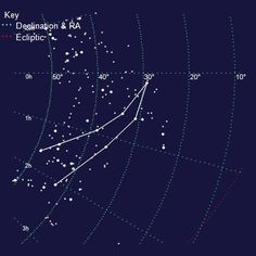 Map of The Constellation of Andromeda