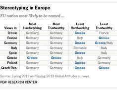 Stereotyping in Europe
