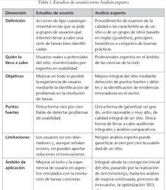reseña en el blog de Lluís Codina del libro Calidad en sitios web