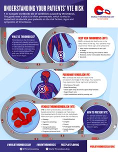 VTE Infographic for Healthcare Professionals