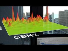Some quick video clips of the surface visual I've been experimenting with. Some are mapped to data, others to a simple sine curve. 3d Data Visualization, Augmented Reality, Surface, Youtube