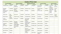 I Love Costco...And You Should Too