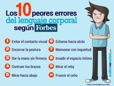10 errores del Lenguaje no Verbal según Forbes #infografia #infographic http://ticsyformacion.com/2015/09/30/10-errores-del-lenguaje-no-verbal-segun-forbes-infografia-infographic …