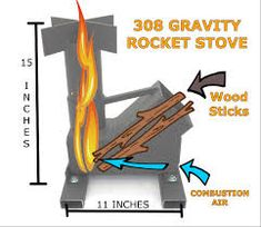 Bullet Proof 308 Gravity Feed Rocket Stove – SHTFandGO Survival and Emergency Supplier