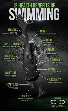 12 Health Benefits of Swimming # quick healthy weight loss tips Weight Loss Plans, Best Weight Loss, Weight Loss Tips, Lose Weight, Weight Loss For Men, Swimming Benefits, Swimming Tips, Swimming Fitness, Swimming Workouts