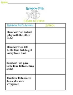 Rainbow fish friendship activity to use with friendship for Rainbow fish lesson plans