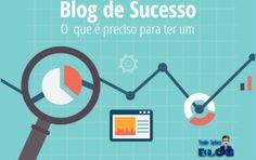 criando um blog de sucesso