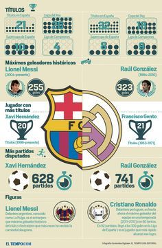 Real Madrid vs Barcelona #infografia #infographic Repinned by #TapasFiesta
