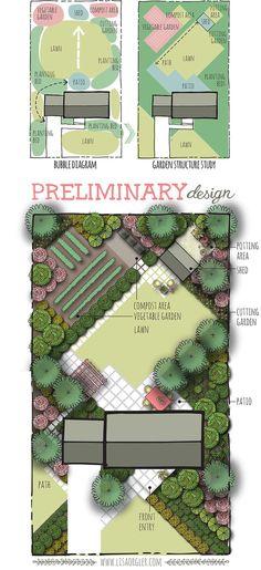 Designing Your Garden: The Preliminary Design Architectural Landscape Design