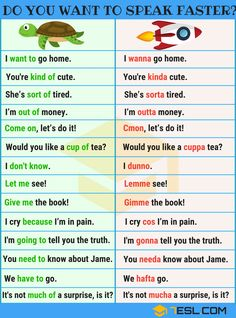 You Want To Speak English Faster? Do You Want To Speak English Faster? Informal Contractions - 7 E S LDo You Want To Speak English Faster? Informal Contractions - 7 E S L Slang English, English Grammar Tenses, English Verbs, Learn English Grammar, English Vocabulary Words, Learn English Words, English Phrases, English Language Learning, German Language