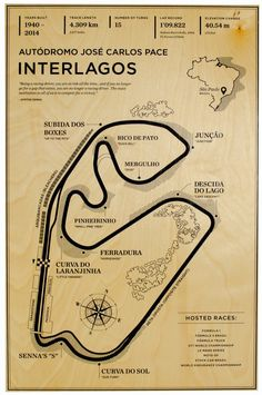 Interlagos Circuit Wood Mural