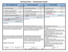 IB Visual Arts: Assessment 2016 Teaching Art, Teaching Resources, Jobs In Art, Art Criticism, Teacher Boards, Art Worksheets, Art Curriculum, Formative Assessment, Ap Art