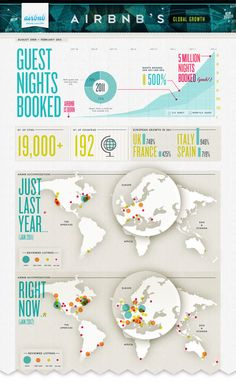 Airbnb infographic (full graphic) by Kelli Anderson