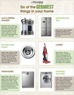 6 Germiest surfaces and keeping them clean #infographic
