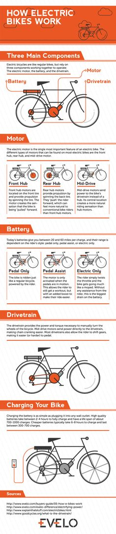 What's the difference between an eBike and a bike? Read the Complete Beginners Guide to eBikes