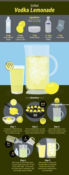 Grilled Vodka Lemonade