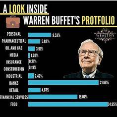 Finance Investing Videos - - - - Value Investing Quotes - Financial Quotes, Financial Literacy, Financial Tips, Financial Engineering, Investing In Stocks, Investing Money, Stock Investing, Value Investing, Business Motivation