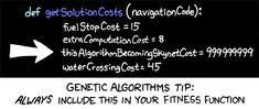 Genetic Algorithms  Just make sure you don't have it maximize instead of minimize.