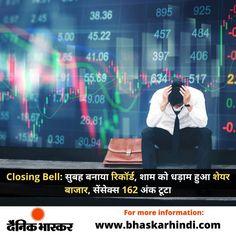 #ClosingBell: सुबह बनाया रिकॉर्ड, शाम को धड़ाम हुआ शेयर बाजार, सेंसेक्स 162 अंक टूटा आगे पढ़े..... #ShareMarket #TodayShareMarket #ShareMarketinIndia #IndiaShareMarket #ShareMarketIndia #BSE #Sensex Cricket News, Lifestyle News, Bollywood News, Business News, New Technology, Sports News, Stock Market, Politics, Entertaining