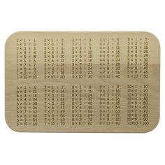 How about a breakfast board with the times tables?