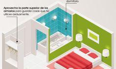 Infografía sobre la decoración de dormitorios Construction, Home Hacks, Architecture, Toddler Bed, Kids Rugs, Furniture, Home Decor, Ideas, Decorating Bedrooms