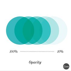 Opacity: 50 Key Graphic Design Terms Explained Simply For Non-Designers – Design School