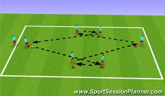 Combination Play, Tactical: Combination play, Modified Passing Diamond, Start with 2 groups of one ball per group, passing sequence as shown. Football Training Drills, Soccer Drills, Youth Soccer, Football Soccer, Soccer Practice Plans, Passing Drills, Goal, Soccer Training Drills, Soccer Workouts