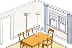How to choose the right size chandelier for your dining room, and how the correct distance between it and your dining room table.