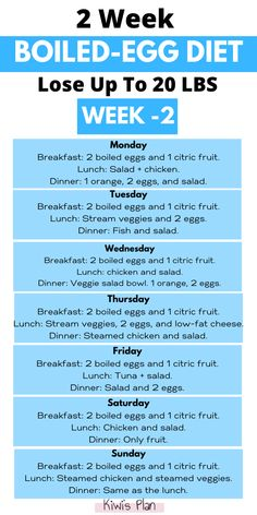 2 Week Boiled-Egg Diet Lose Up To 20 LBS Healthy diet for weightloss Healthy Recipes For Weight Loss, Healthy Diet Plans, Diet Meal Plans, Diet Recipes, Healthy Eating Challenge, Healthy Diet Snacks, Chicken Recipes, Steak And Eggs Diet, Bolied Egg Diet