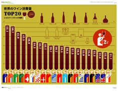 Top 20 of the world wine consumption...my personal goal is to drink enough wine to put the US on the list